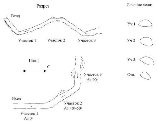 схема 3 сифона